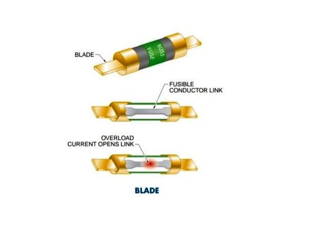Utilizing Fuses for Overcurrent Protection