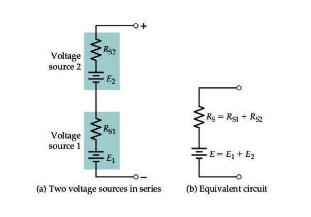 What is a Voltage Source?