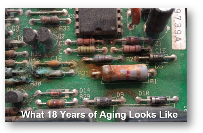 A deep dive into guidelines for resistor aging