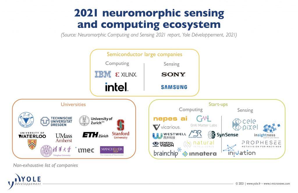 Neuromorphic technologies will meet AI workload demands