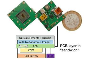 Autonomous imager for smartphones, home appliances and automobiles