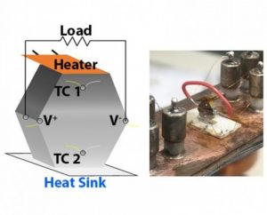 Silicon and rhenium make transverse electricity from heat