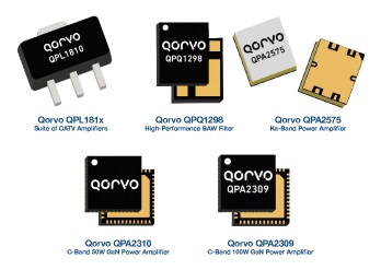 Mouser Stocks Broad Lineup of RF, CATV, and Radar Products from Qorvo