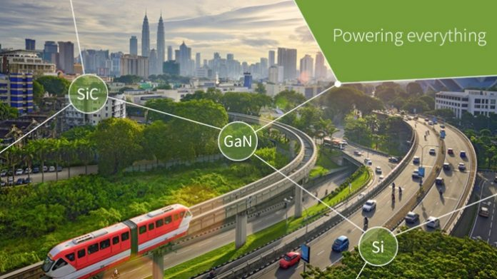 Emerging Trends in Wide Band Gap Semiconductors (SiC and GaN) Technology for Automotive and Energy Saving Applications