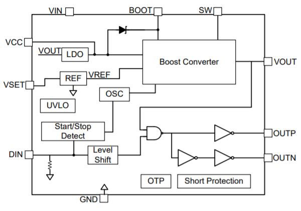Piezo sounder driver delivers higher sound pressure level