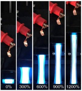 Super stretchy solid-state light