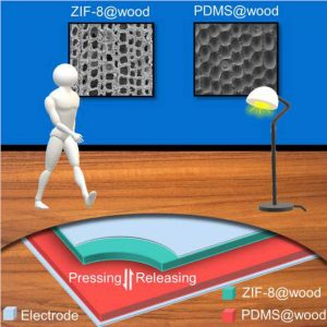 Updated: Modified wood turns force into electricity