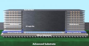 Applied Materials improves die-to-wafer and wafer-to-wafer bonding