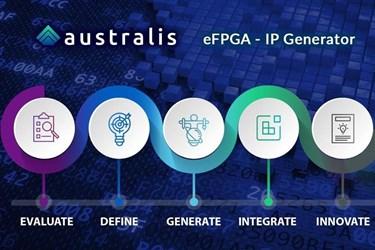 QuickLogic announces Australis eFPGA IP Generator