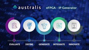 QuickLogic announces eFPGA IP generator