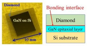 Add the speed of GaN to the thermal conductivity of diamond
