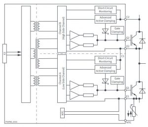 Isolated drivers for traction IGBTs up to 3.3kV