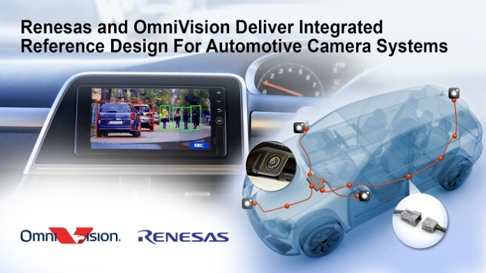 Renesas, OmniVision team on automotive camera systems design